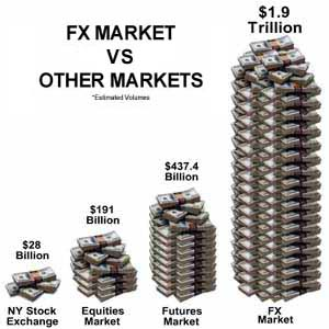 Mb trading forex margin